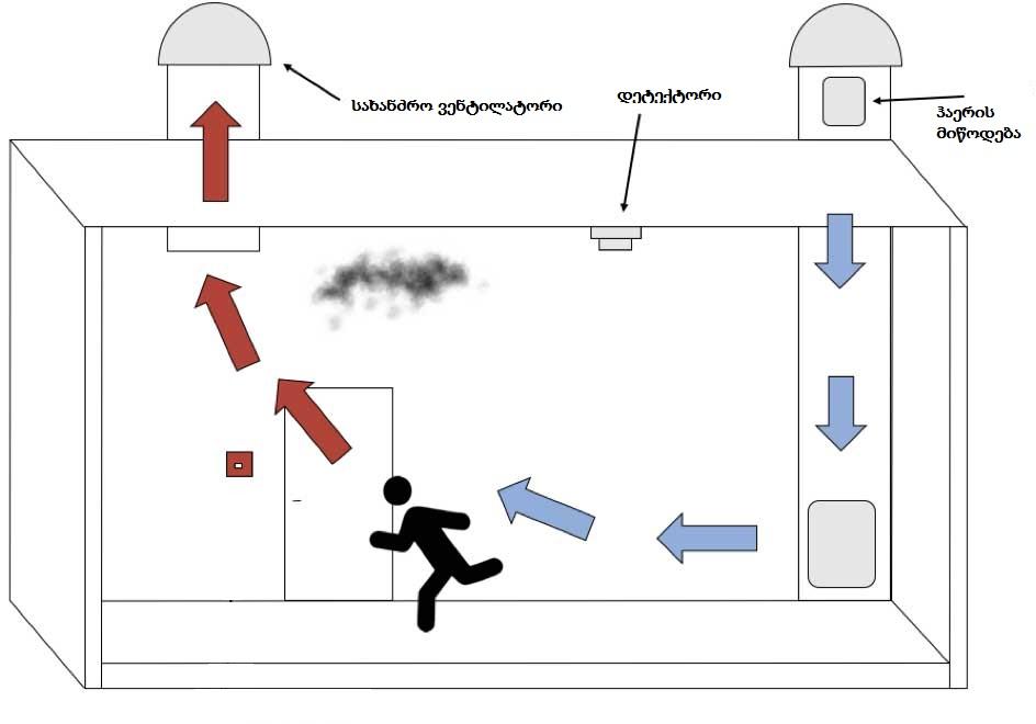 saxanZro-ventilaciis-sistemebi 5